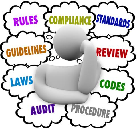 Decision Cloud: thinking figure considers rules, compliance, standards, review, codes, procedure, audit, laws, and guidelines