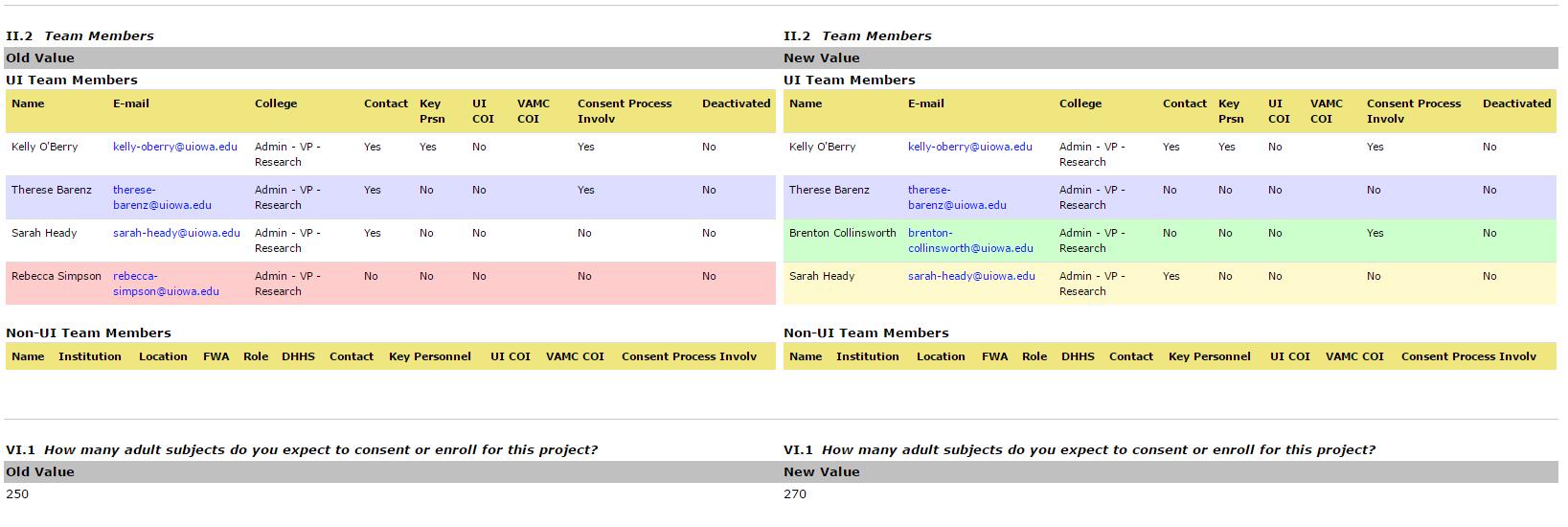 Mod Team Members